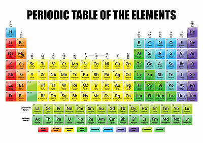 Periodic Table Of The Elements Science Chemistry School Poster Print A4 A3