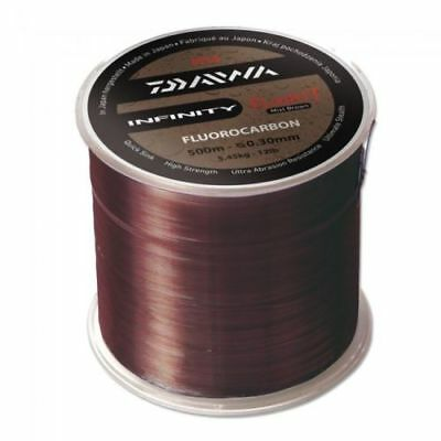 CLEARANCE DAIWA INFINITY FLOOR IT FLUOROCARBON LINE 1000M 12LB brown RRP£49.99