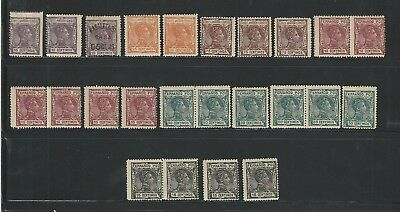 Fernando Poo: Lot of stamps repeated, some Val. in pair, mint NH hinged,...FP02