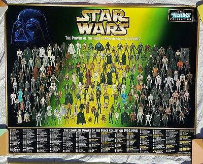 * Kenner STAR WARS POTF Action Figure Collection Mail-Away Display Poster 1998 *