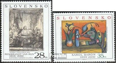 Slovakia 523-524 (complete.issue.) unmounted mint / never hinged 2005 Art