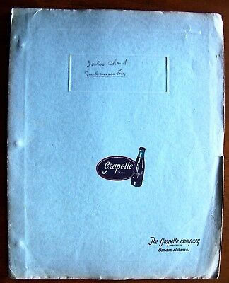 Grapette Soda Sales Manual 1950 booklet 34 pages in folder Sales Chart Bulletin