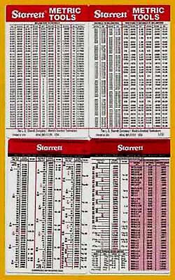 Set of 4 Starrett Millwright Card with Decimal Equivalents & Metric charts #e