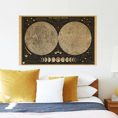 The Geographic Earth's Moon National Map Poster Wall Chart Home Bedroom Decor
