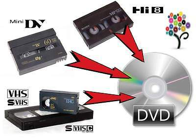 Conversione Pellicole 8mm Super8 Vhs Hi8 Video8 MiniDv a Digitale DVD USB Kodac