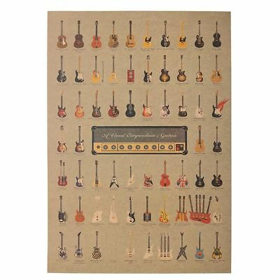 Guitar World Vintage Poster Retro Bar Mancave Wall Art