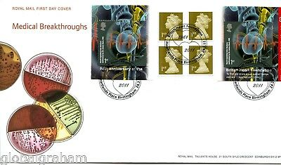 2011 Medical Great Britain Self Adhesive Retail Booklet Royal Mail Fdc