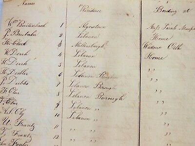 late 1700s or early 1800s antique HANDWRITTEN LIST NAMES,BOARDING berks pa
