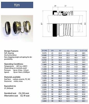 Type 21  Pump Mechanical Seals Imperial Sizes - Carbon vs Ceramic & Silicon Avai