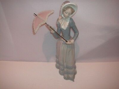 Lladro Little Lady Figure, #4879, With Parasol