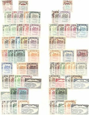 BRUNEI Collection on stockpage with useful throughout mint - 95249