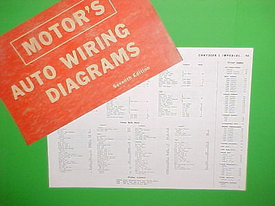 1967 Chrysler Newport Wiring Diagram | Wiring Diagram Technic on chrysler speaker wire diagrams, chrysler electrical schematic, chrysler fuel diagrams, chrysler repair diagrams, chrysler heater core replacement, chrysler battery, chrysler cooling system diagram, chrysler auto repair manual, dodge truck electrical diagrams, chrysler crossfire exhaust diagrams, chrysler parts diagrams, chrysler engine diagrams,