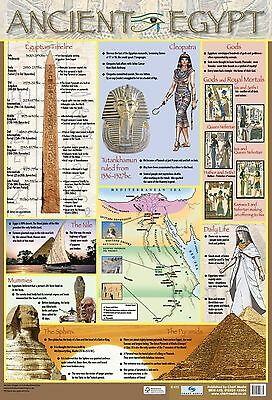 Ancient Egypt poster/ history / Pyramids / Mummies / A2 Size