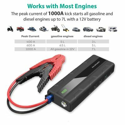 Car Jumper Starter RAVPower 1000A Peak Current Quick Charge 3.0 12V 14000mAh
