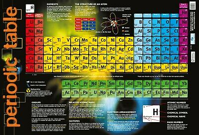 Periodic Table / A2 / educational / learning / science