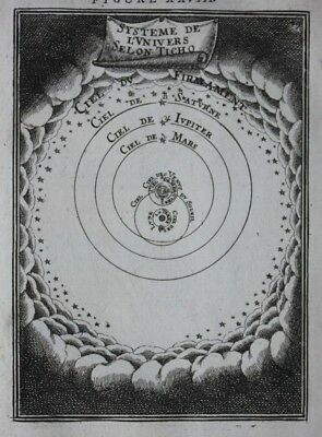 Antique chart, SOLAR SYSTEM ACCORDING TO TYCHO BRAHE, SUN, PLANETS, Mallet 1683