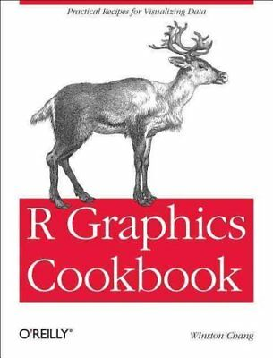 R Graphics Cookbook by Winston Chang 9781449316952 (Paperback, 2012)