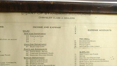 Antique Chrysler Corp Class A Dealer Chart of Accounts 1926?