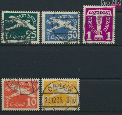 Gdansk 251-255 (complete issue) fine used / cancelled 1935 Airmail (9045882