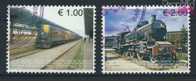 kosovo (UN-Administration) 90-91 used 2007 Railways (9077276
