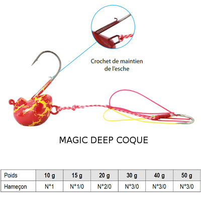 Leurre MAGIC DEEP TENYA COQUE Sparidés Dorade Lieu sparidae sea bream pagrus