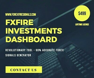 FOREX Dashboard - FXFire Investments Profitable Trading System