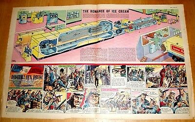 Lyons Maid Choc Ice Production Line  Stunning Cutaway Drawing  7/6/1957 Eagle