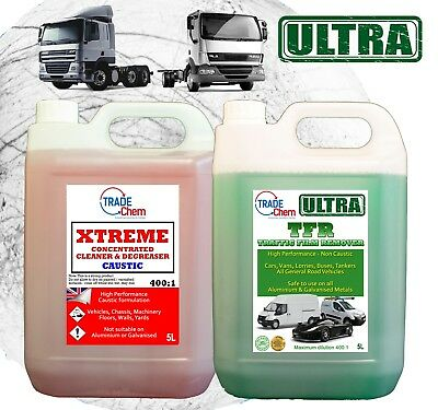 XTREME TRAFFIC FILM REMOVER TFR 400:1 & ULTRA 400:1 non caustic