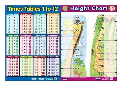 Times Tables Poster Educational Posters  / A2  **BEST EBAY  PRICE ** set of 10