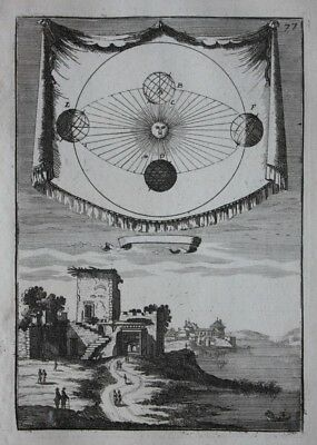Original antique print EARTH IN RELATION TO SUN, COPERNICAN THEORY, Mallet, 1683