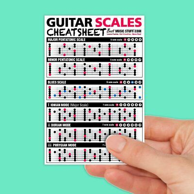 "Guitar Scales Cheatsheet Laminated Pocket Reference 4""x6"""