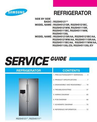 samsung refrigerator service manual and repair guide rh picclick com Samsung French Door Refrigerator Problems Samsung RFG297HDRS Dimensions