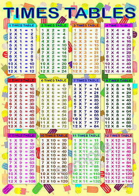 LARGE Times Tables Poster A2 MATHS TABLE WALL CHART School Nursery Bedroom KS2