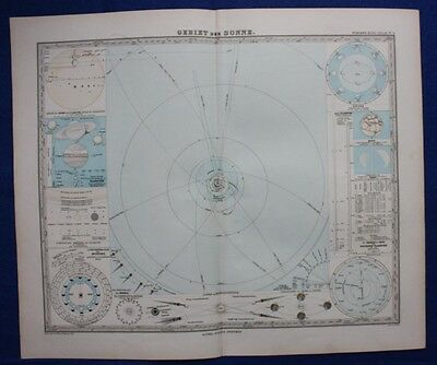THE SOLAR SYSTEM, SUN, PLANETS, original antique map, Adolf Stieler, 1880