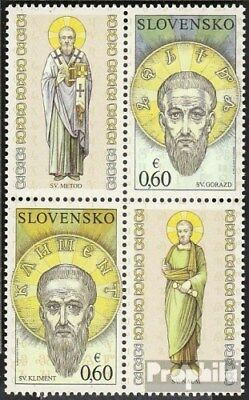 Slovakia 640-641 block of four (complete.issue.) unmounted mint / never hinged 2