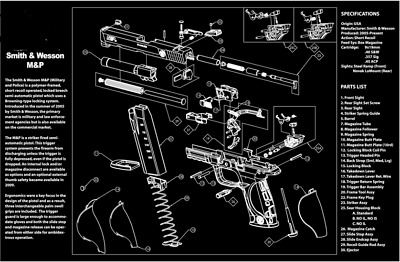 GUNSMITH CLEANING MAT Work Tool Bench Exploded Parts Diagram GLOCK
