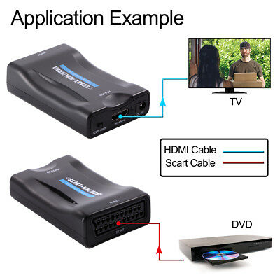 SCART to HDMI Composite Video Converter Stereo Audio Adapter HD 1080P AH198
