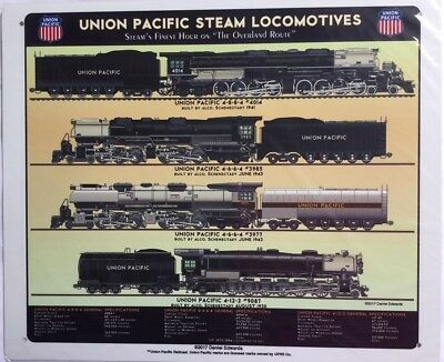UNION PACIFIC STEAM ENGINE Tin Sign / Daniel Edwards Collection
