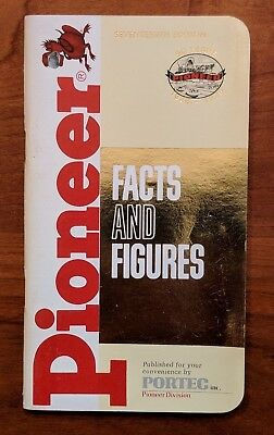 1978 Vintage Portec Pioneer Div. Facts & Figures Mining Equipment Manual Booklet