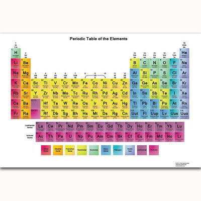 Hot Periodic Table Of The Elements Modern Digram Poster Art Decor Z-151