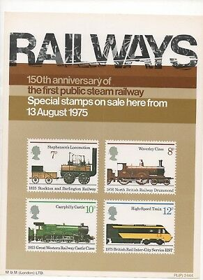 1975 Post Office A4 Poster Grille Card - Railways