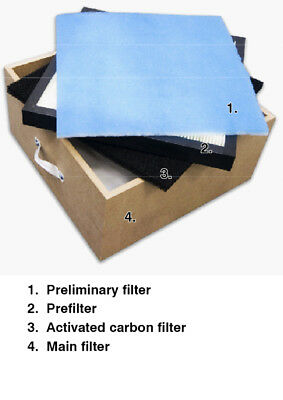 Allclear Main Filter For Clearmaster