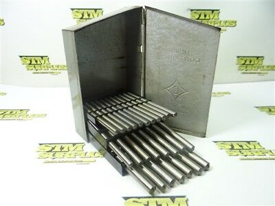 Nice! Cleveland Complete Drill Blank Index A-Z