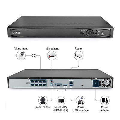ANNKE 8CH 6MP NVR Smart Playback Home Security Network Video Recorder NVR H.264+