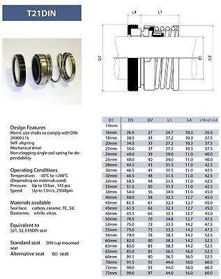 John Crane Type 21 Metric Aftermarket Replacement Mechanical Seals  - Metric