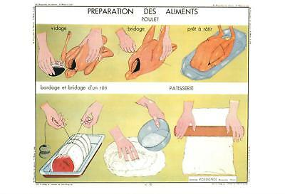 Old Fashioned Cooking Postcard - French Language -Preparation Des Aliments - New