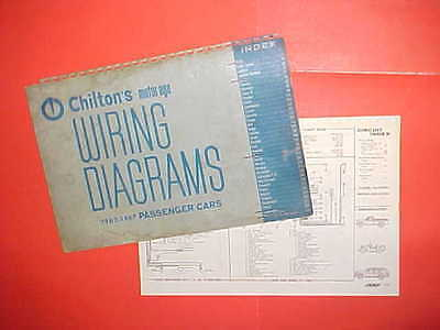 1960 1961 1962 1963 1964 1965 1966 1967 jeep cj truck wagoneer wiring  diagrams