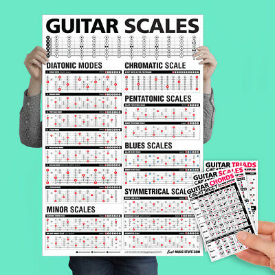 "Popular Guitar Scales Reference Poster 24""x36"" + Guitar Cheatsheets Bundle"