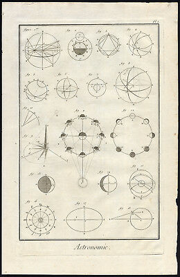 9 Antique Prints-SCIENCE-ASTRONOMY-CELESTIAL MAP-ARMILLARY SPHERE-Diderot-1751