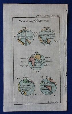 Original antique copper-engraved map, WORLD, HEMISPHERES, LATITUDES, Pluche 1776